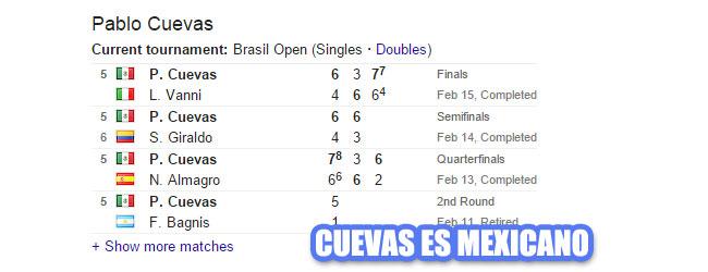 Google dice que mexicano se corona en Brasil Open