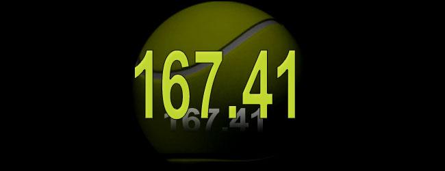 167.41
